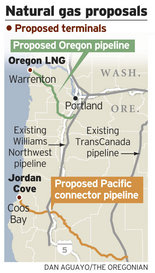 LNG pipelines